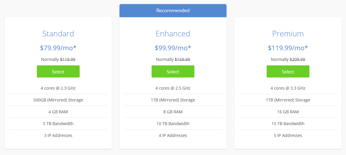 Bluehost Dedicated Servers Plans