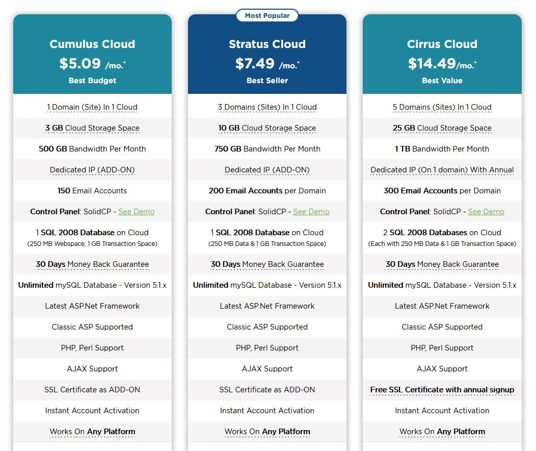 AccuWebHosting Windows Cloud Hosting